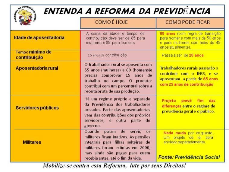 previdencia romario